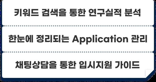 키워드 검색을 통한 연구실적 분석, 한눈에 정리되는 Application 관리, 채팅상담을 통한 입시지원 가이드